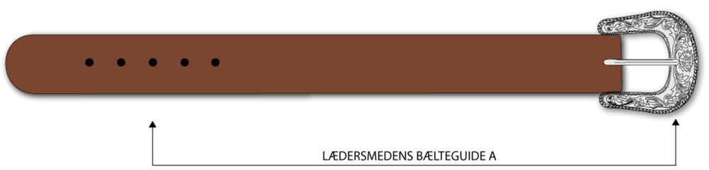 BAELTEGRAFIK-KLASSIKE-BAELTER-GUIDE